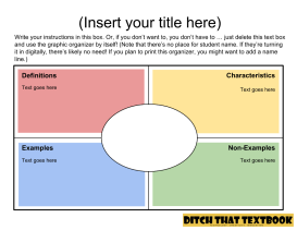 Frayer model graphic organizer