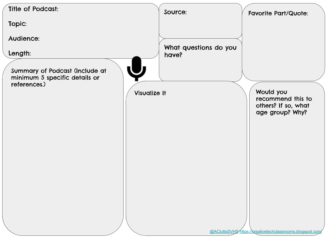 25 Free Drawings Graphic Organizers