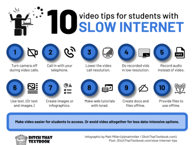 10 tips to support students with slow internet