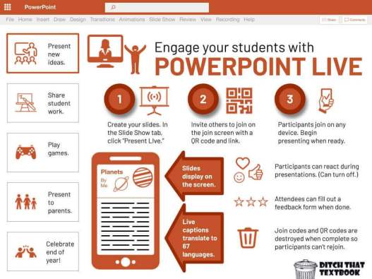 PowerPoint Live Infographic