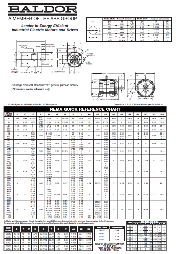 Abb Motor Frame Size Chart | WoodWorking