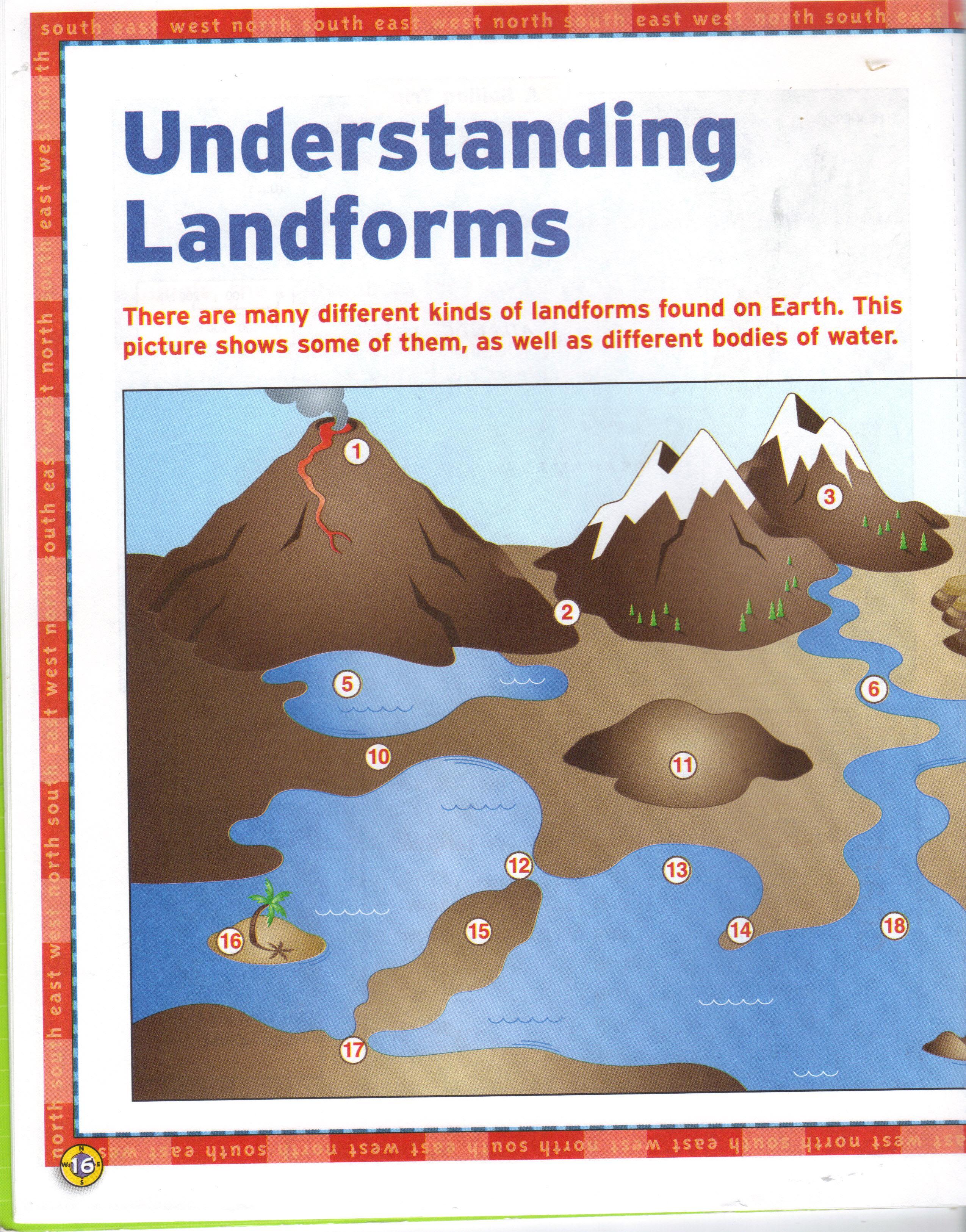 Landforms Worksheet For Grade 1
