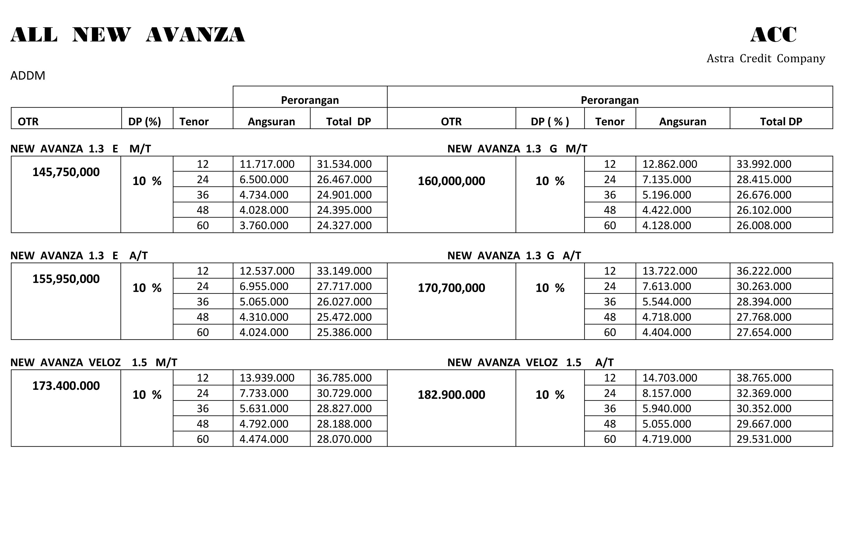 grand new avanza e 2015 jok all yaris trd harga baru and veloz