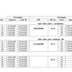 Harga Toyota Yaris Trd Matic Brosur Grand New Avanza 2018 Kredit Murah 2012 Di Auto 2000