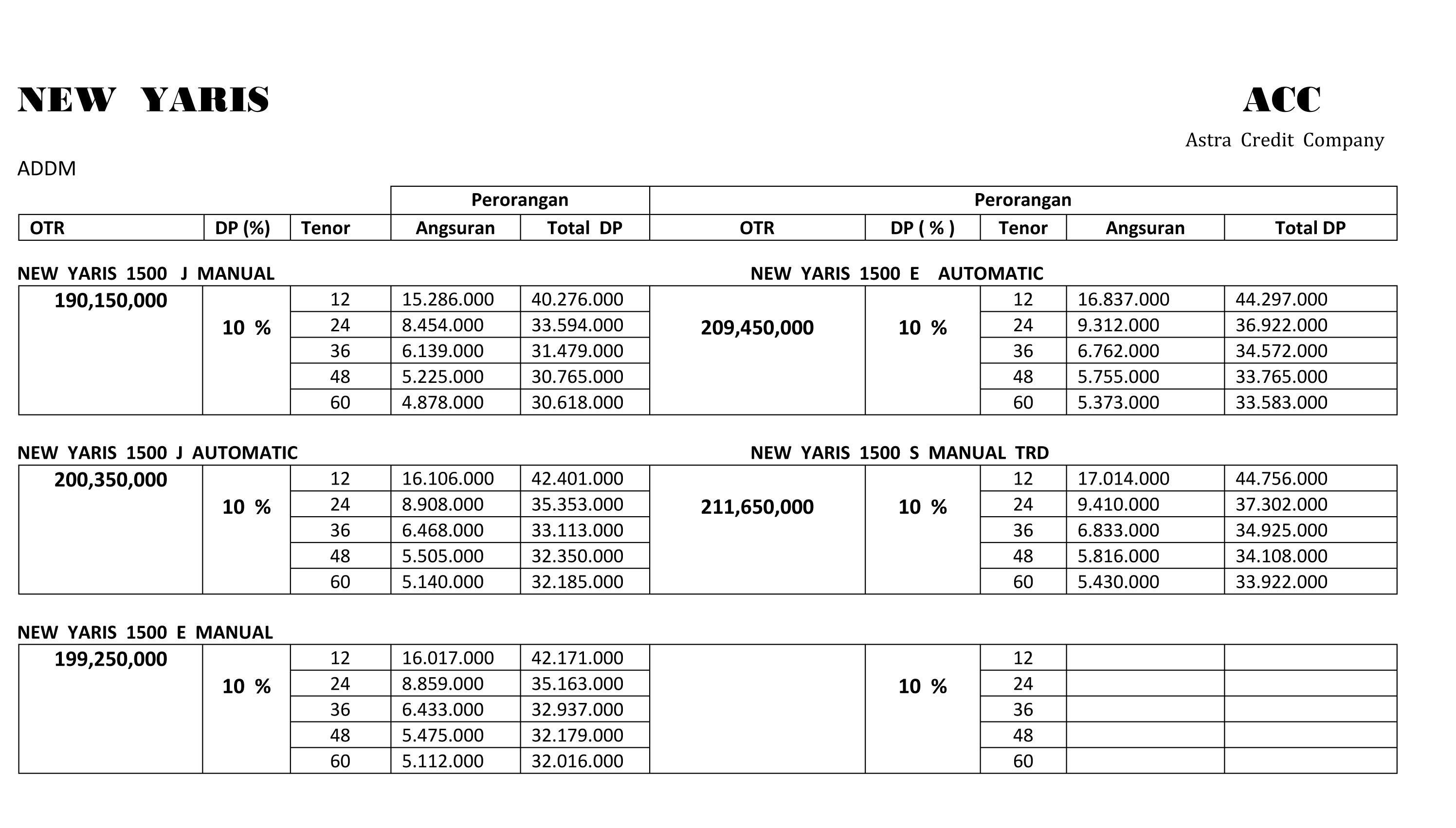 harga new yaris trd 2018 grand avanza type g 2016 kredit murah toyota 2012 di auto 2000