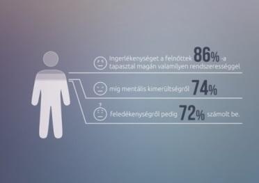 infografika_agyi_egeszseg_tunetek