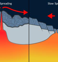 types of ridges [ 1200 x 675 Pixel ]