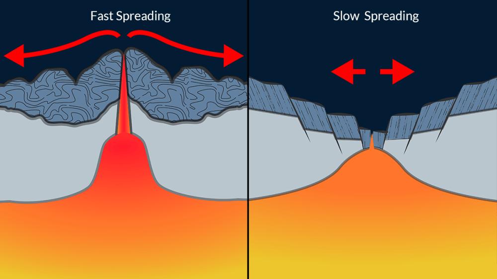 medium resolution of types of ridges