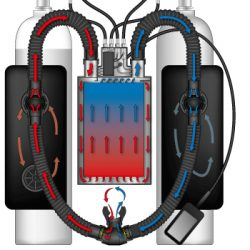 Closed-circuit rebreather