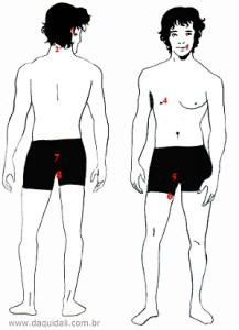 O ponto G do homem fica na região da próstata.