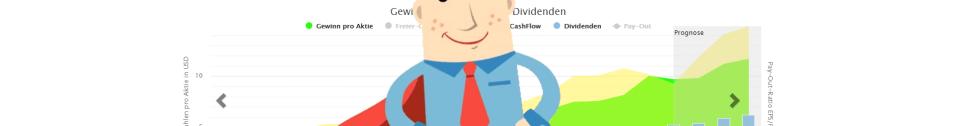 Aktienblogs – Helden der finanziellen Freiheit