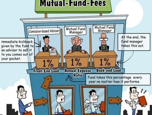 How Fees Impact Your Returns