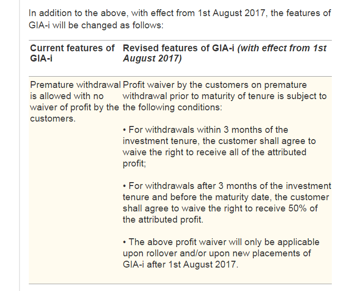 Maybank GIA-i Revised Features