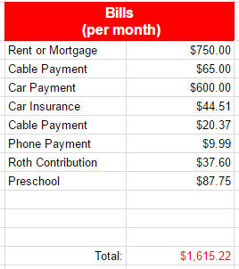 budget_ss_bills