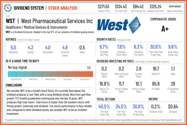 West Pharmaceuticals