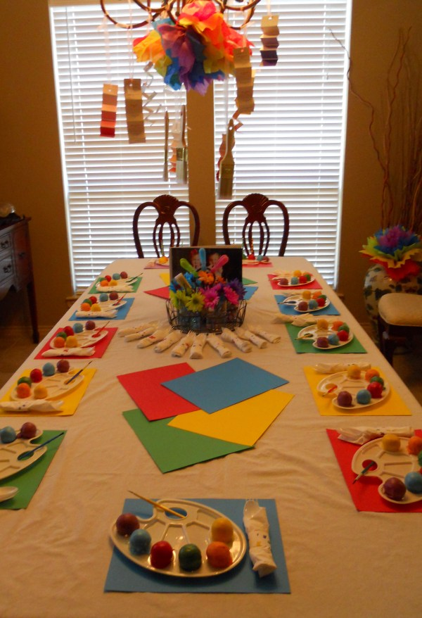 Kids Painting Birthday Party Ideas