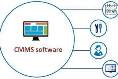 The Ultimate Guide to CMMS Software What to Know in 2020