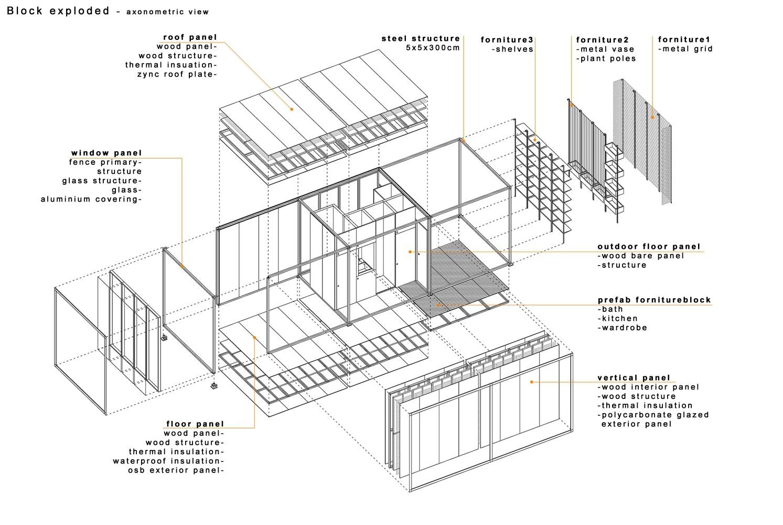 Stefano Privitera, BXL architects, Francesco Quadrelli