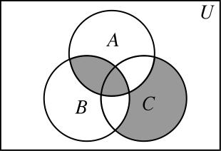 venn diagram problems with answers annotated of a leaf do you give partial credit how to grade diagrams david the correct answer is venn1