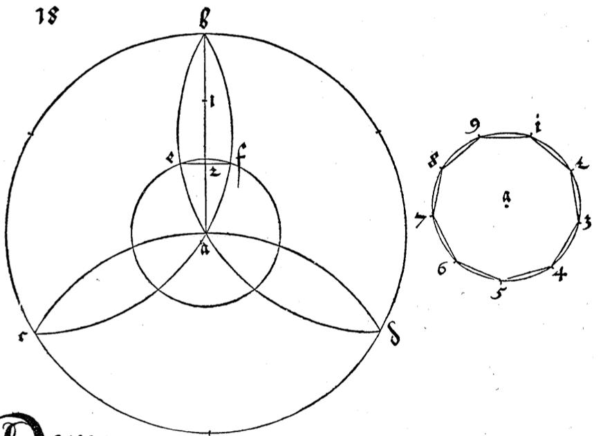 Albrecht Dürer's ruler and compass constructions