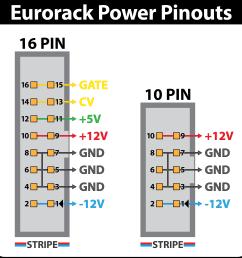 eurorack power connector pinout [ 3490 x 3494 Pixel ]