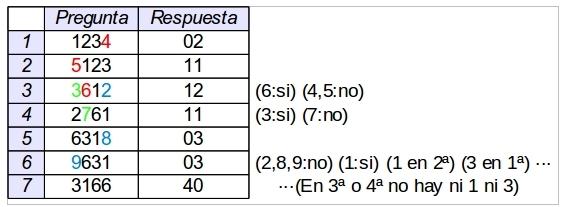 fig.6 Estrategia 2 (humanos)