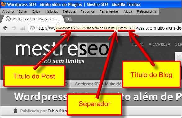 títulos seo otimização wordpress plugin yoast titles