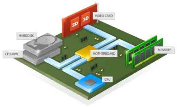 arquitetura-computadores