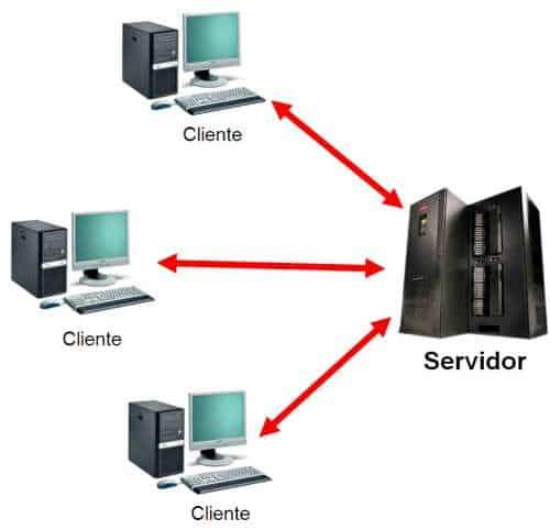 client-server-servidor-cliente