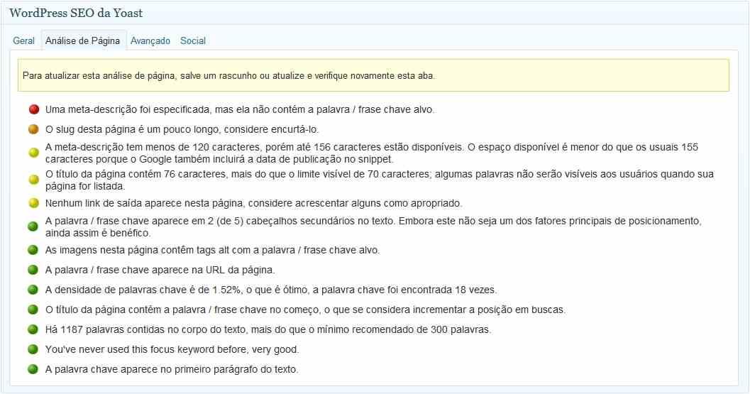 wordpress seo yoast analise