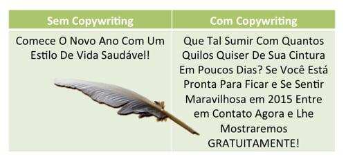 o que fazer para ganhar dinheiro com copywriting