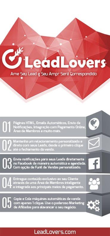 Funcionalidades da Leadlovers