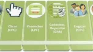 programas de afiliados de produtos físicos
