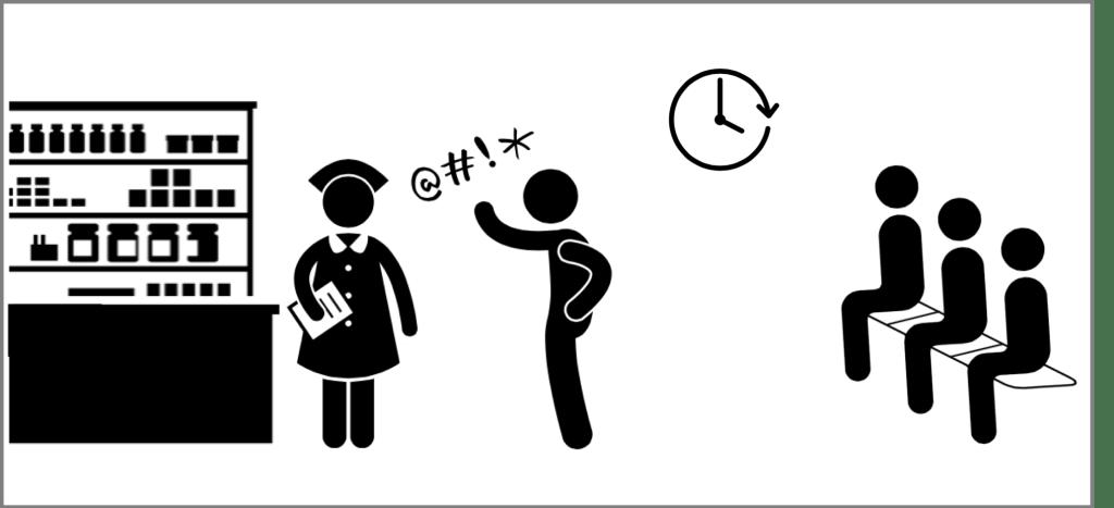 Wartezeitoptimierung im Spital (