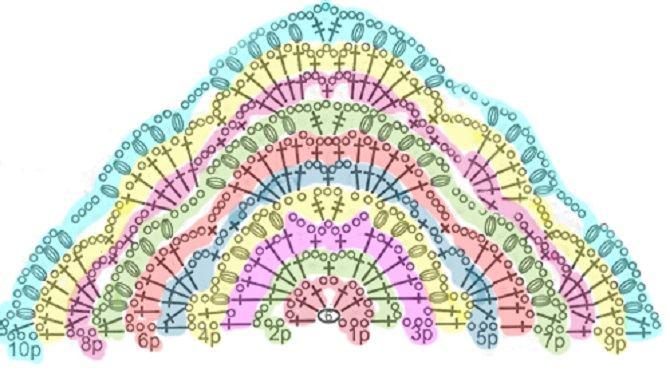 Free Crochet Shawl Pattern | DIY 100 Ideas