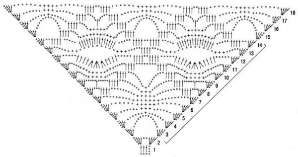 crochet shawl patterns (2)