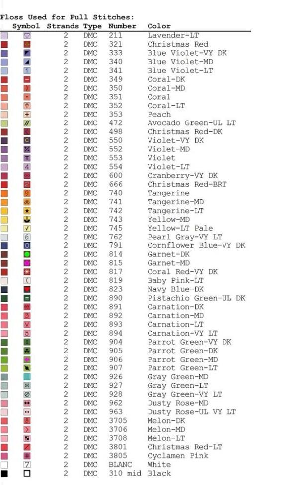 Cross stitch pattern Retro Bag (21)