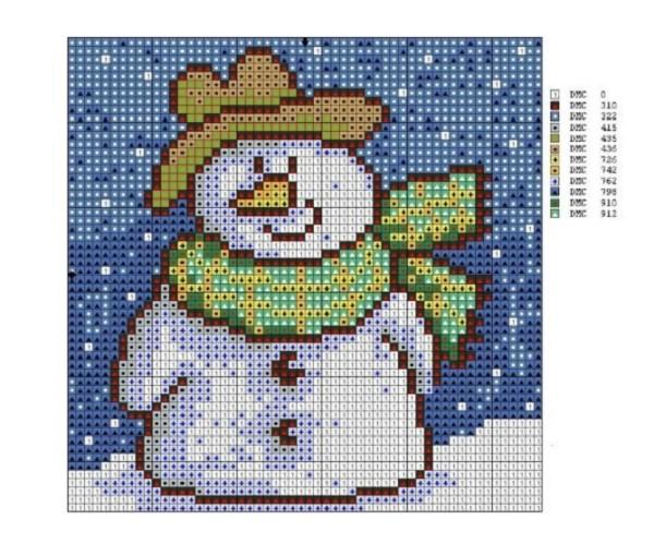 free_cross_stitch_pattern_snowman-5