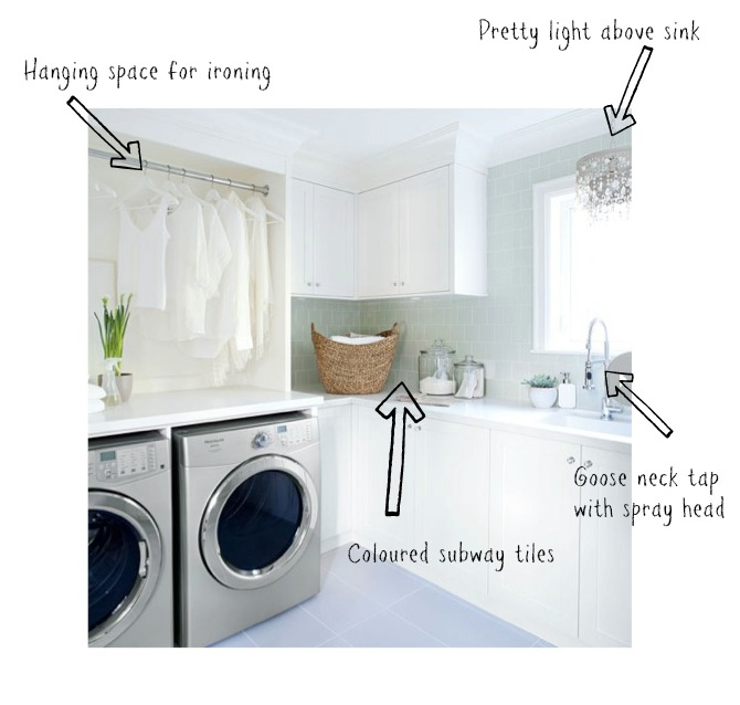 Laundry 1 Decorating ideas