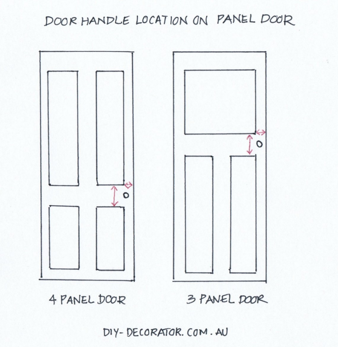 Door Panels and door handle placement