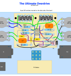 ultimate overdrive layout [ 1534 x 1321 Pixel ]