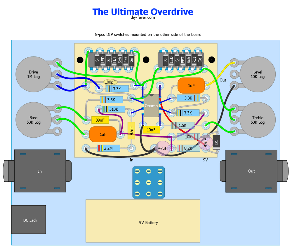 medium resolution of ultimate overdrive layout