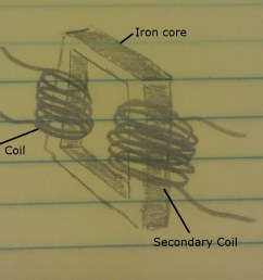 transformer labeled coils [ 1044 x 794 Pixel ]