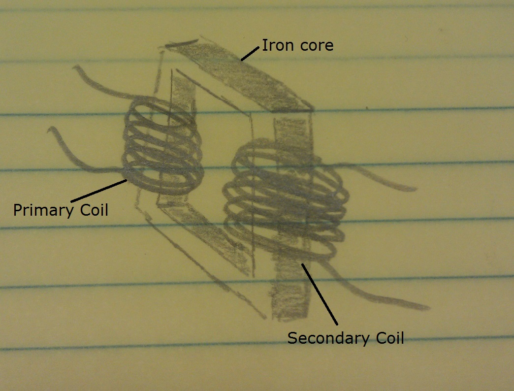 hight resolution of transformer labeled coils