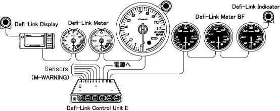 Electrical: Dual EGT on single Defi-Link Control Unit for