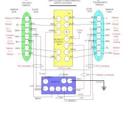 wiring diagram jdm folding power mirrors for toyota celica 1990 93 st18x  [ 992 x 1403 Pixel ]