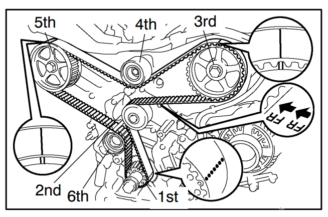 Service manual [2005 Toyota Land Cruiser Timing Belt