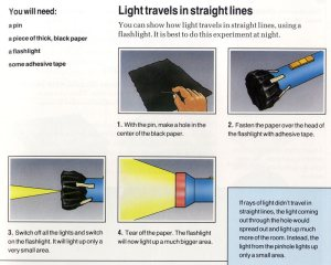 How is light created – Where does light come from?