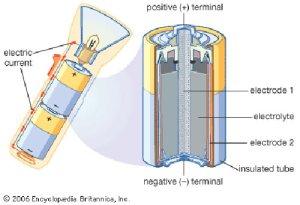 How Batteries Work?