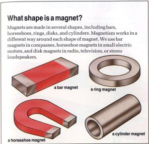 What is magnetism – magnetism for kids